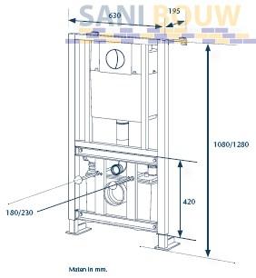 Inbouw wc maten