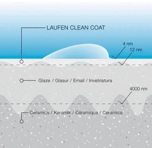 Cleancoat-L CC van Laufen