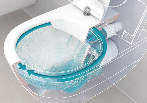 villeroy boch venticello rimfree direct flush toilet. Black Bedroom Furniture Sets. Home Design Ideas