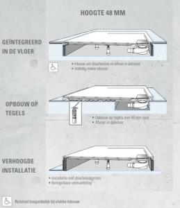 Villeroy-&-Boch-Architectura-MetalRim-48mm