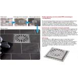 Aquaberg afdekplaat voor renovatie vloerput 15x15cm rvs RP15
